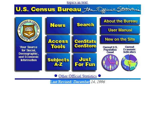 census.gov 1996
